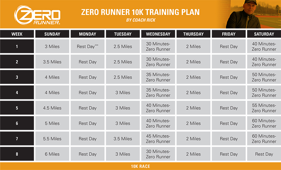 10K race training guide
