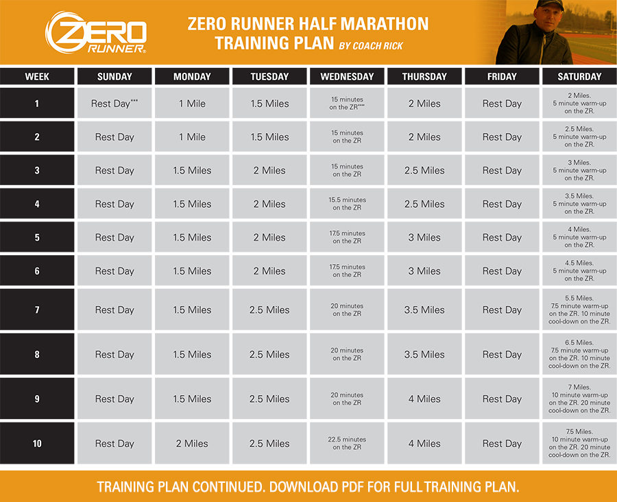 half-marathon race training guide